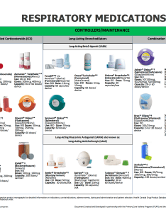Inhaler device chart also new bronchodilator british columbia rh bcrt
