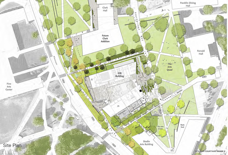 Landscape design (phase 2)