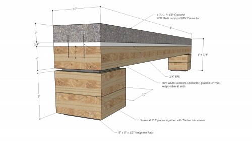 Building A Wood Concrete Floor Mockup Bench Building And