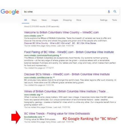 BC Wine Trends