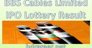 BBS Cables Limited IPO Lottery Result