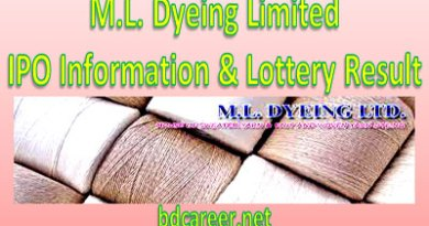 ML Dyeing Limited IPO Lottery Result