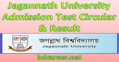 Jagannath University Admission Test Result