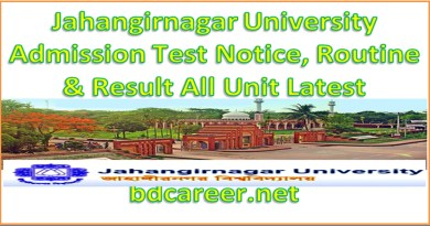 Jahangirnagar University Admission Test Result