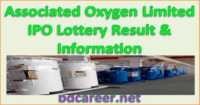 Associated Oxygen IPO Information 2021