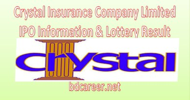 Crystal Insurance IPO Subscription & Lottery Result 2020