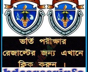 CVASU Admission Result 2018-19