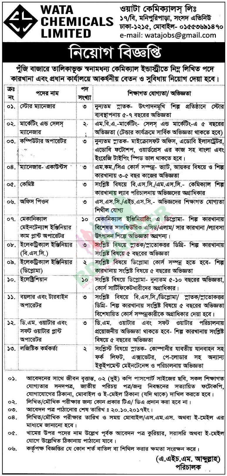 Wata Chemicals job circular
