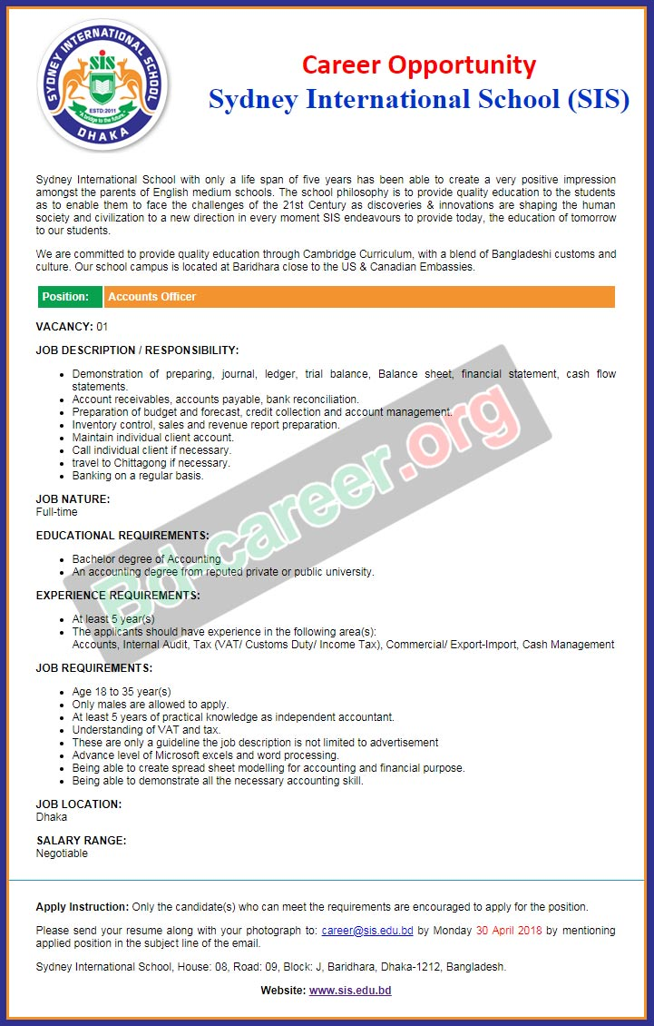 Sydney International School Job Circular