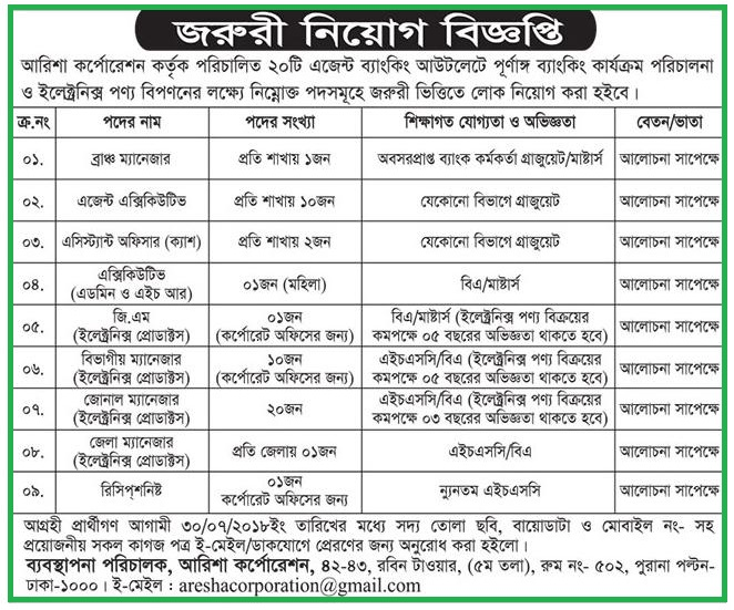 Aresha Corporation Job Circular