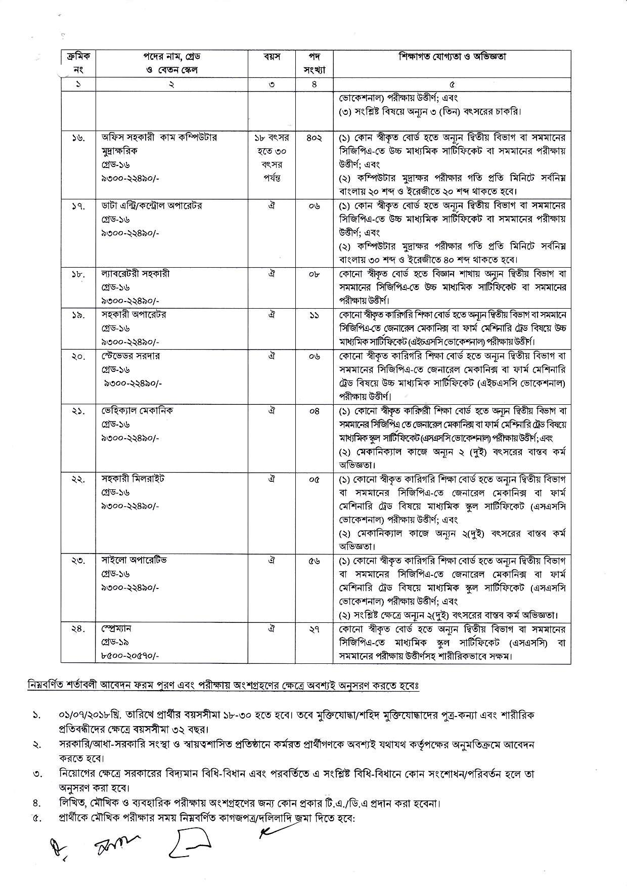 Directorate-General-of-Food-dgfood-Job-Circular-2018-page-003