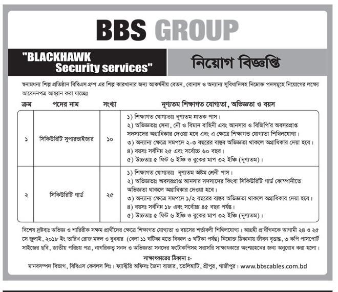 BBS Group Job Circular