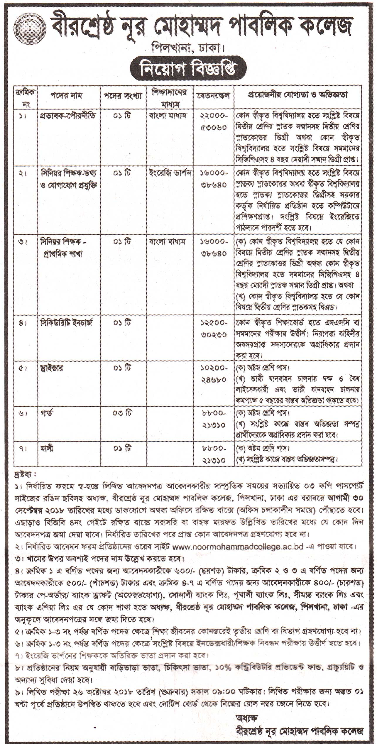 Birshrestha Noor Mohammad Public College Job Circular Notice