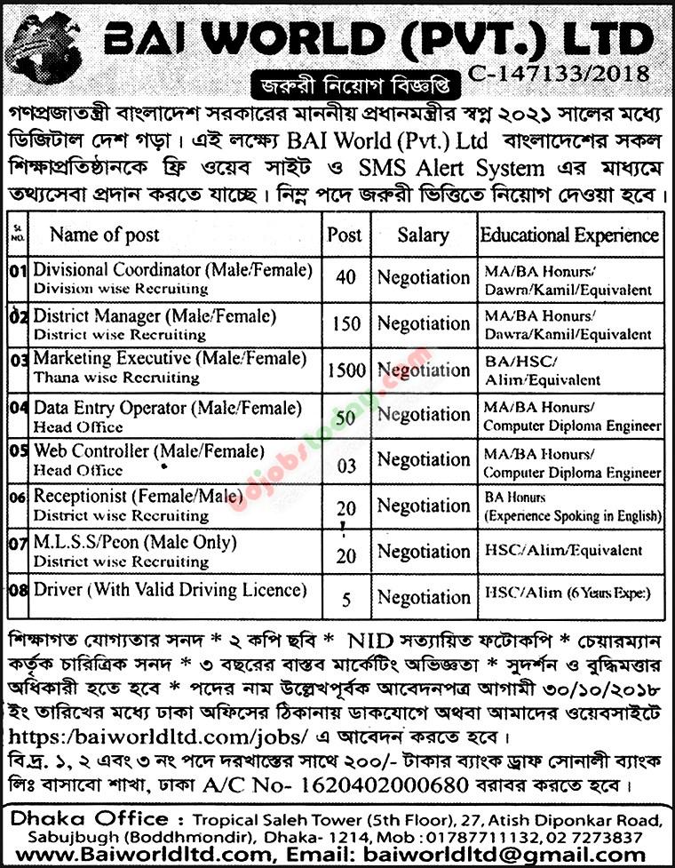 BAI World (Pvt.) Ltd Job Circular Apply 2018