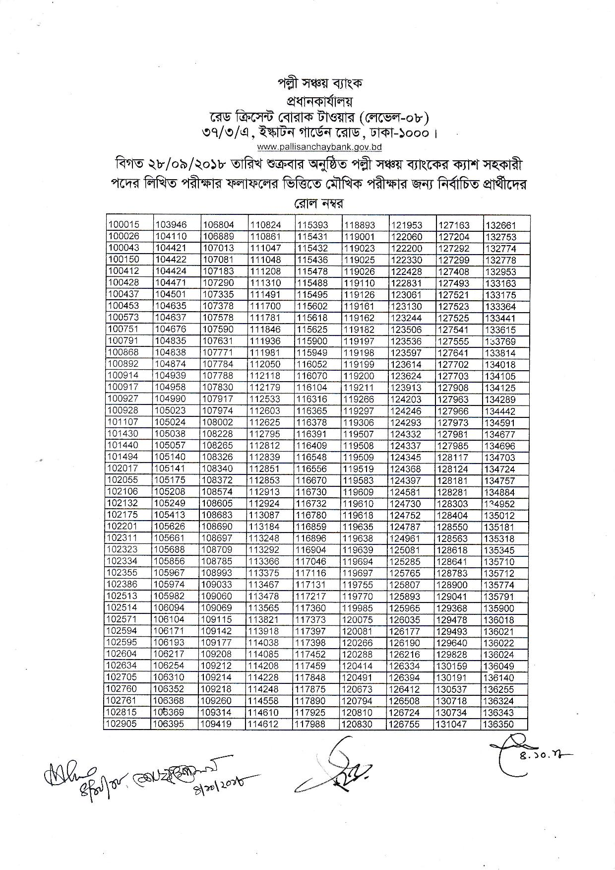 Palli Sanchay Bank PSB Exam Result