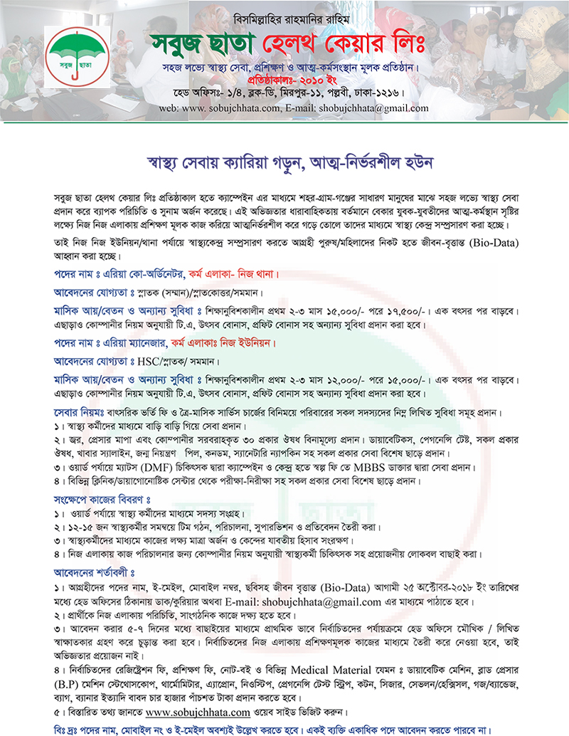Sobuj Chata Health Care Ltd Job Circular