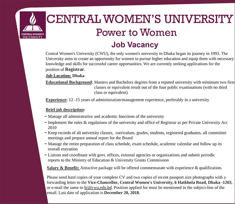 Central Womens University Job Circular