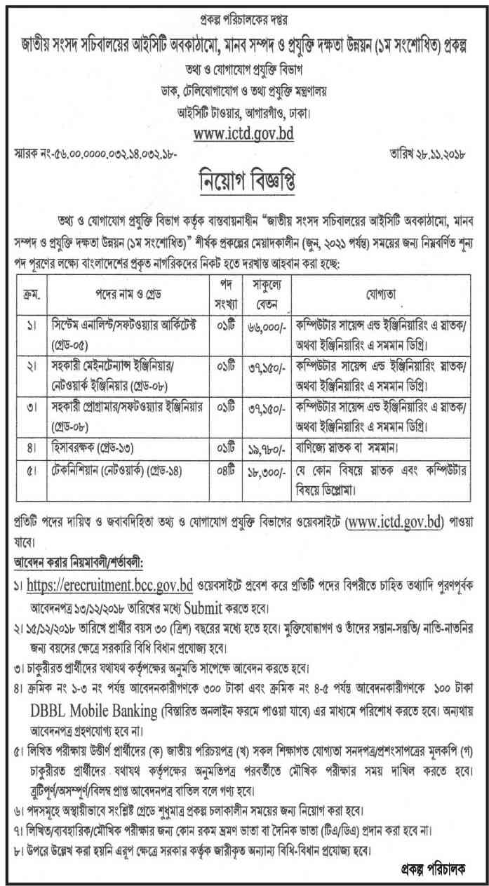 See Ictd Job Circular Apply 2018