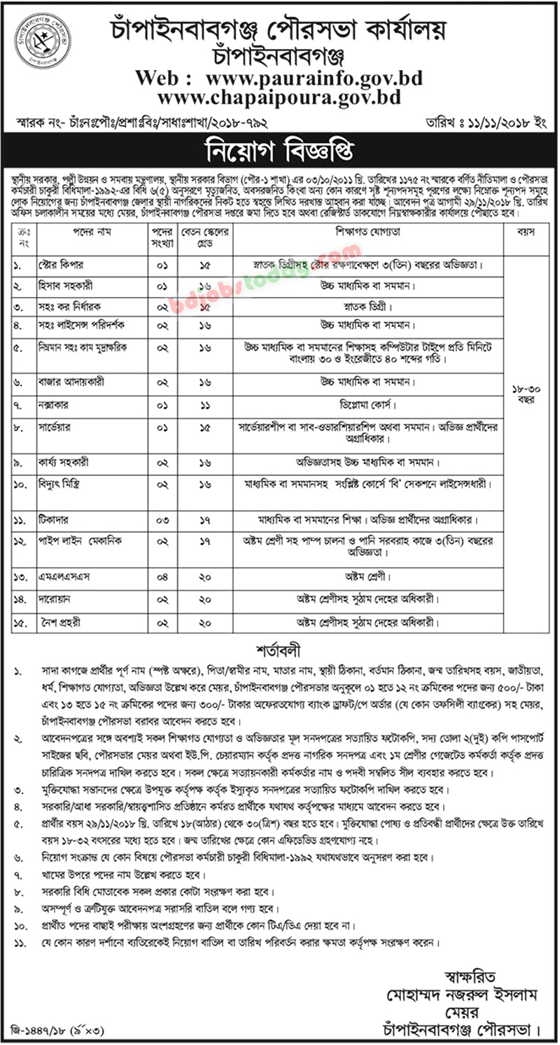 Municipality Office Job Circular