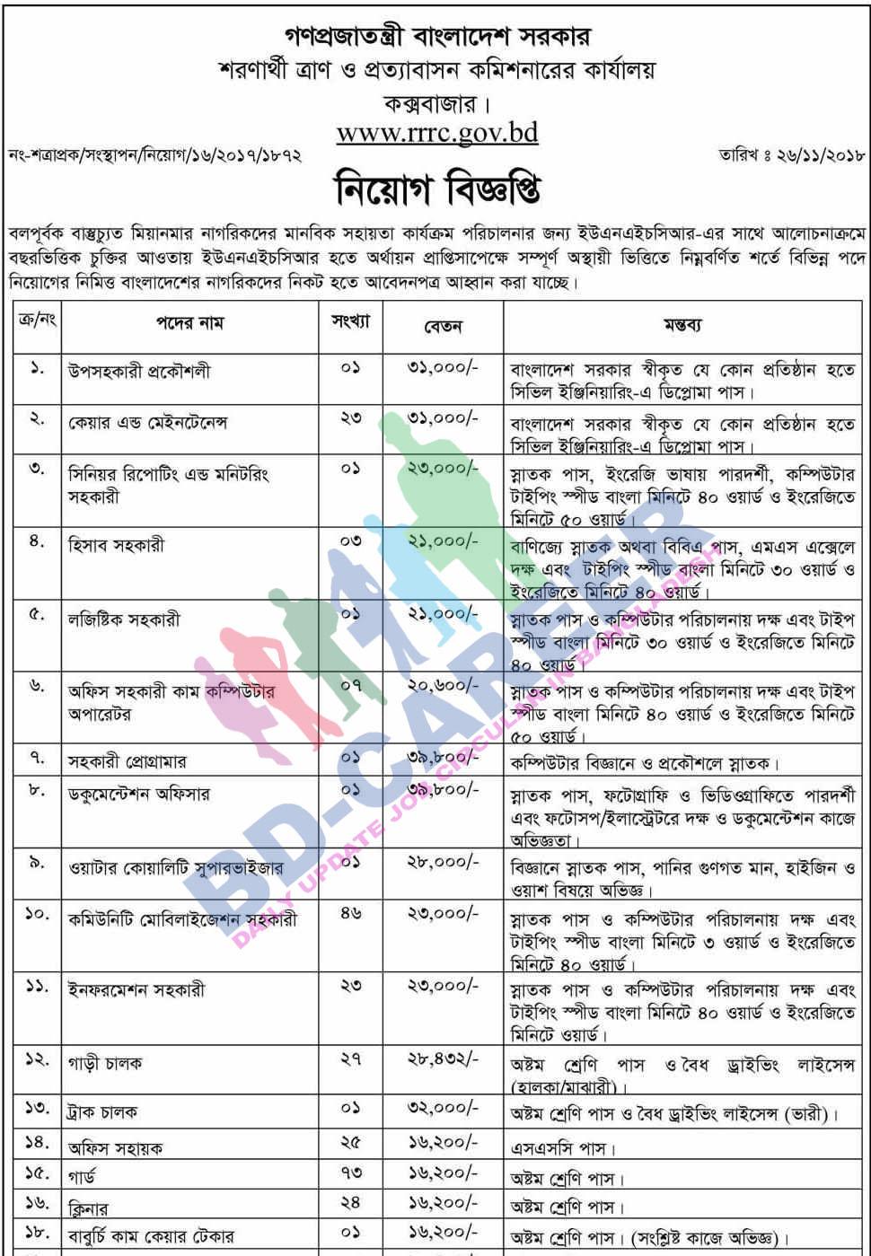 See RRRC Job Circular