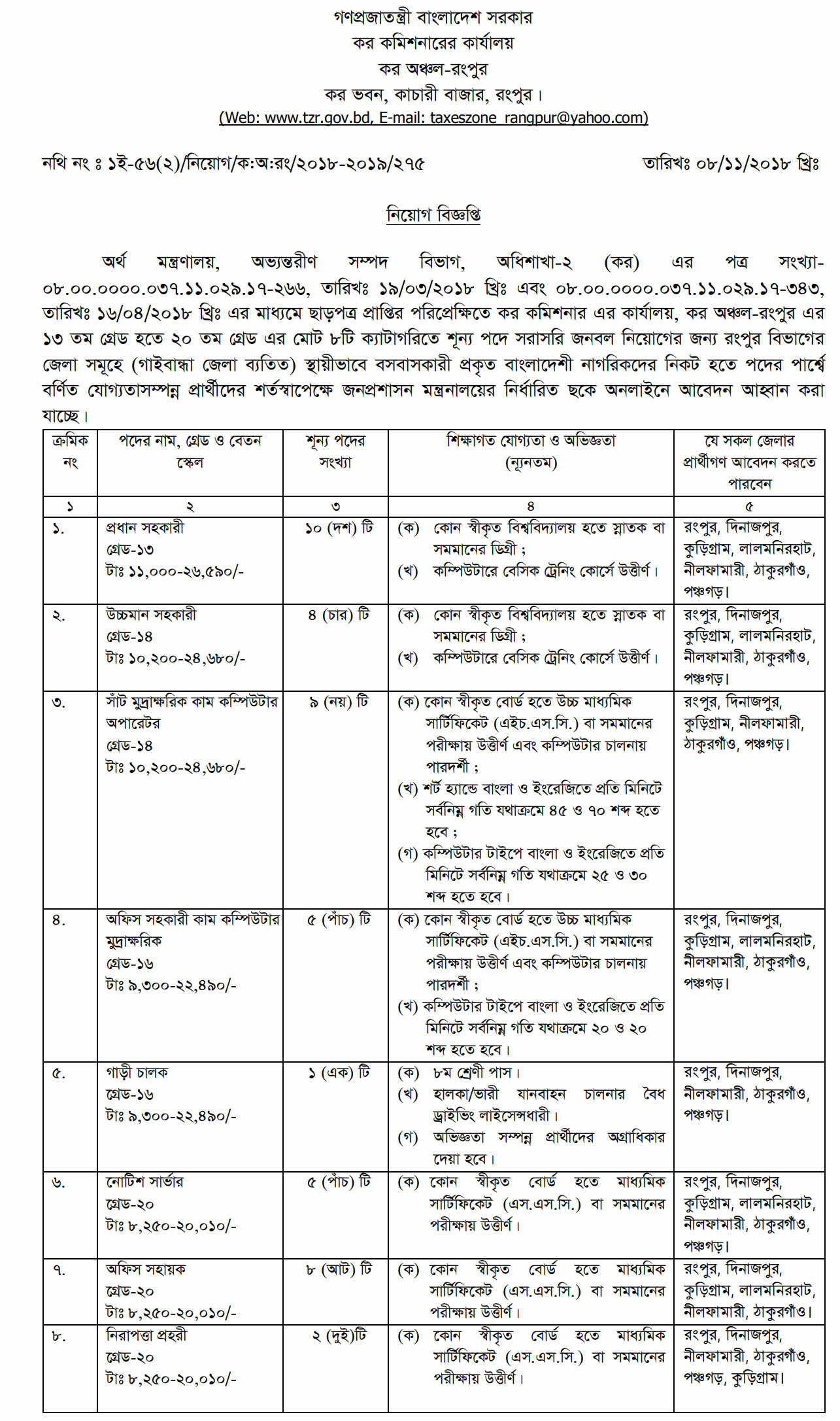 See Income Tax Office Job Circular
