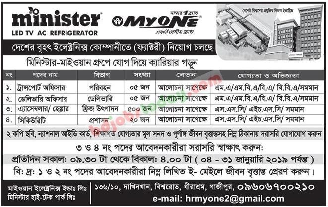 Myone Group Job Circular