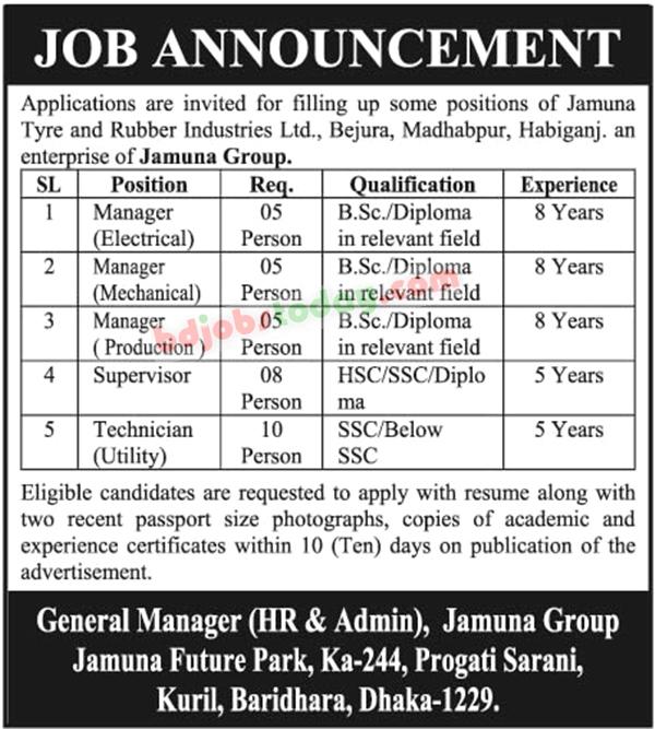 Jamuna Group Jobs Circular