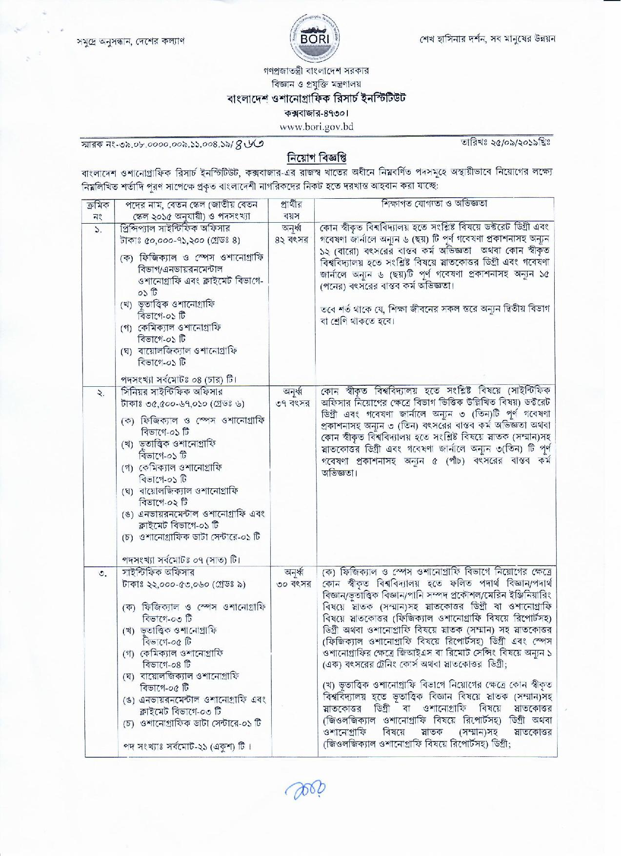 BORI Job Circular Apply 2019