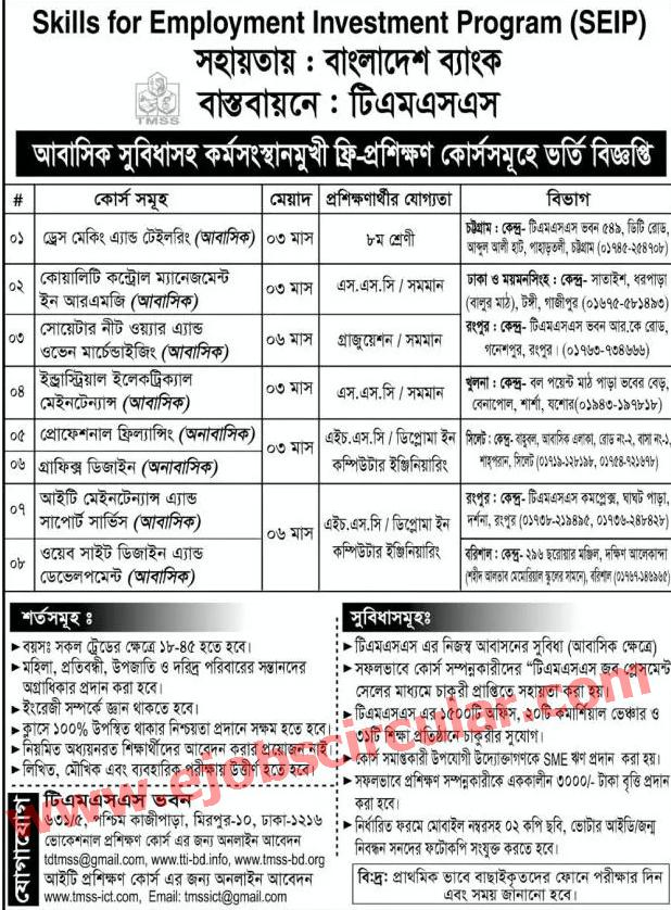 TMSS Job Circular Application Information