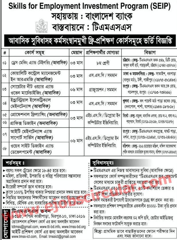 TMSS Job Circular Application Information