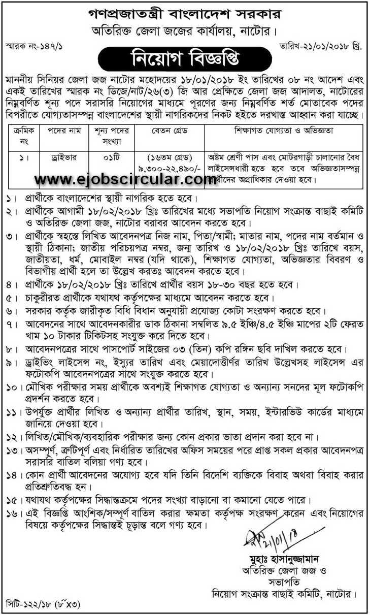 Additional District Judge Job Circular