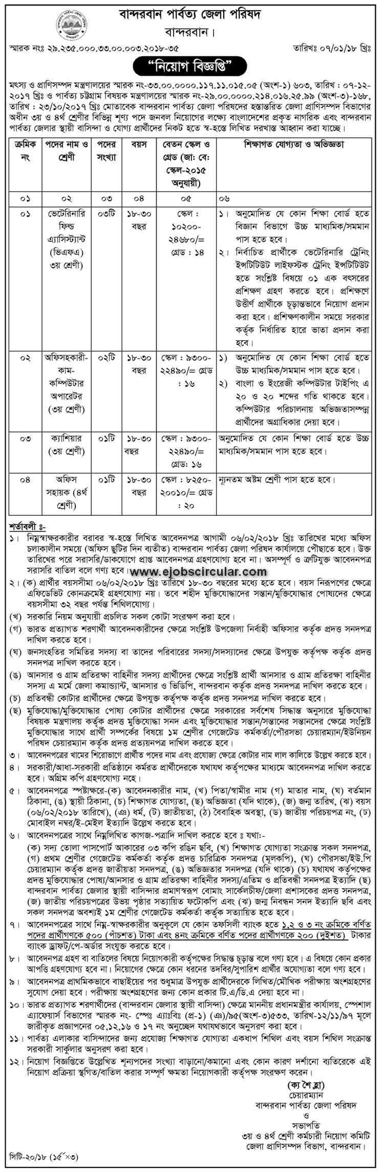 Ministry of Fisheries and Livestock Job Circular 2018