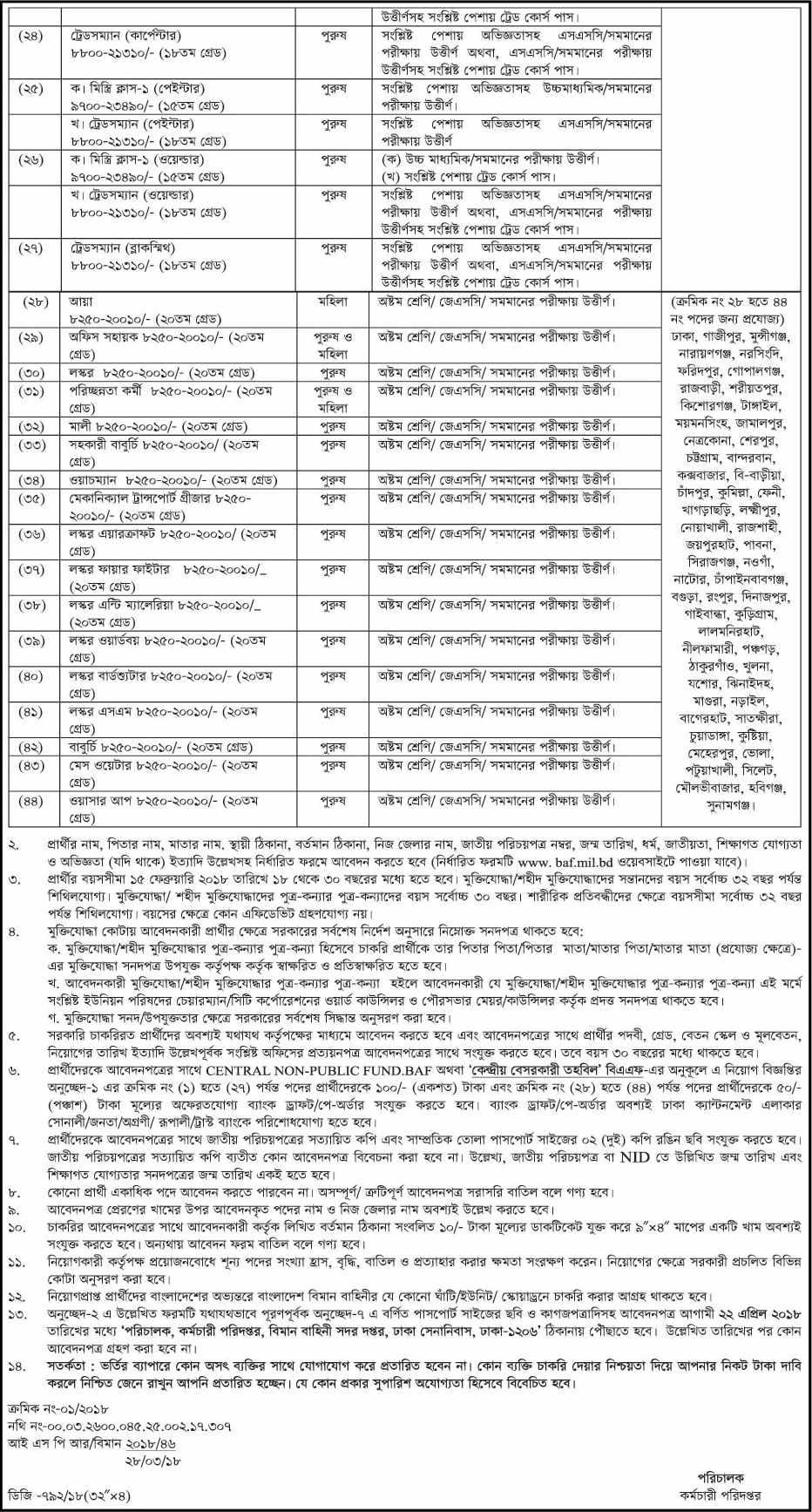 Biman Bangladesh Airlines Ltd job