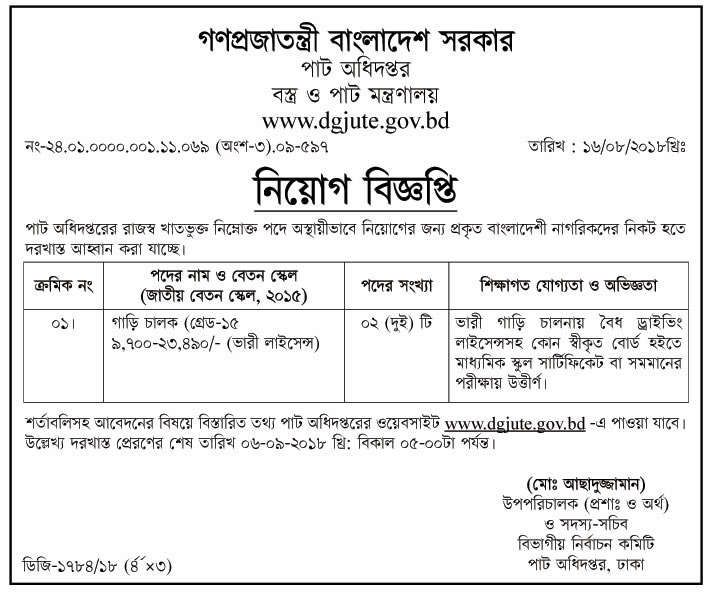 Ministry of Textile and Jute Job Circular