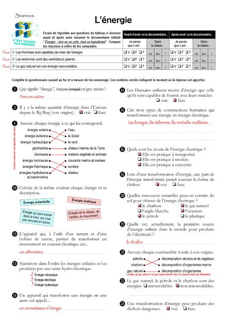 C Est Pas Sorcier Le Pétrole : sorcier, pétrole, C'est, Toujours, Sorcier, S02E15, Énergie, Crée,, Transforme