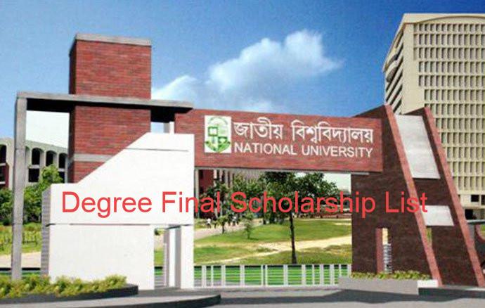 NU Degree Scholarship List 2020