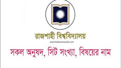 Rajshahi Unit Details