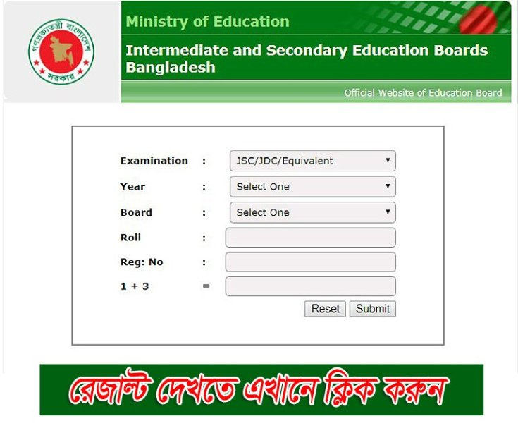 SSC Result 2019 published date 2019