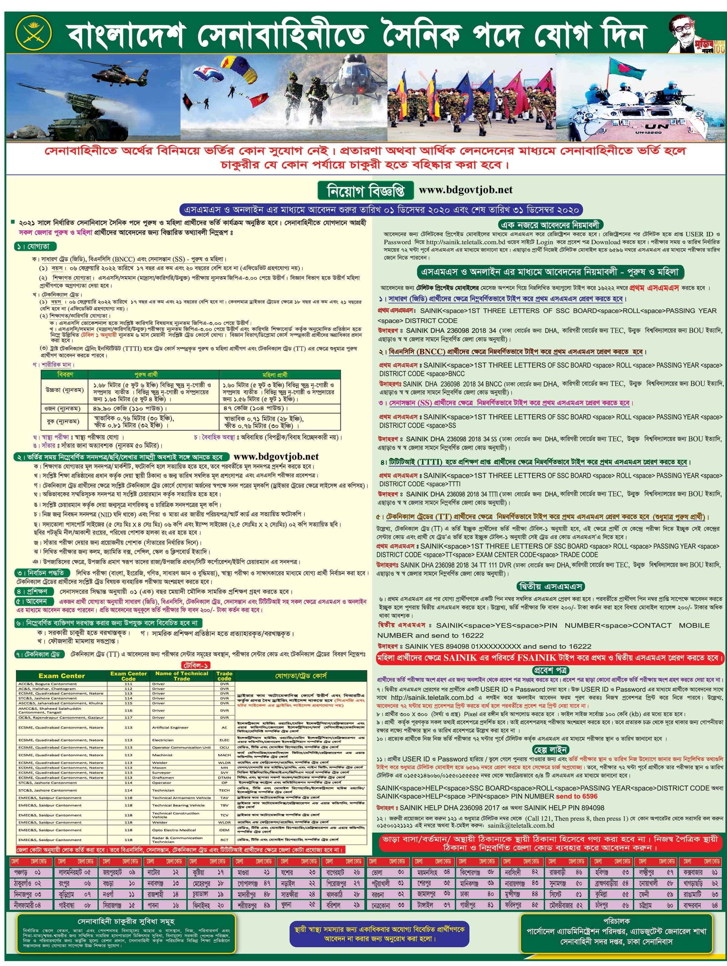 Army Sainik Job Circular
