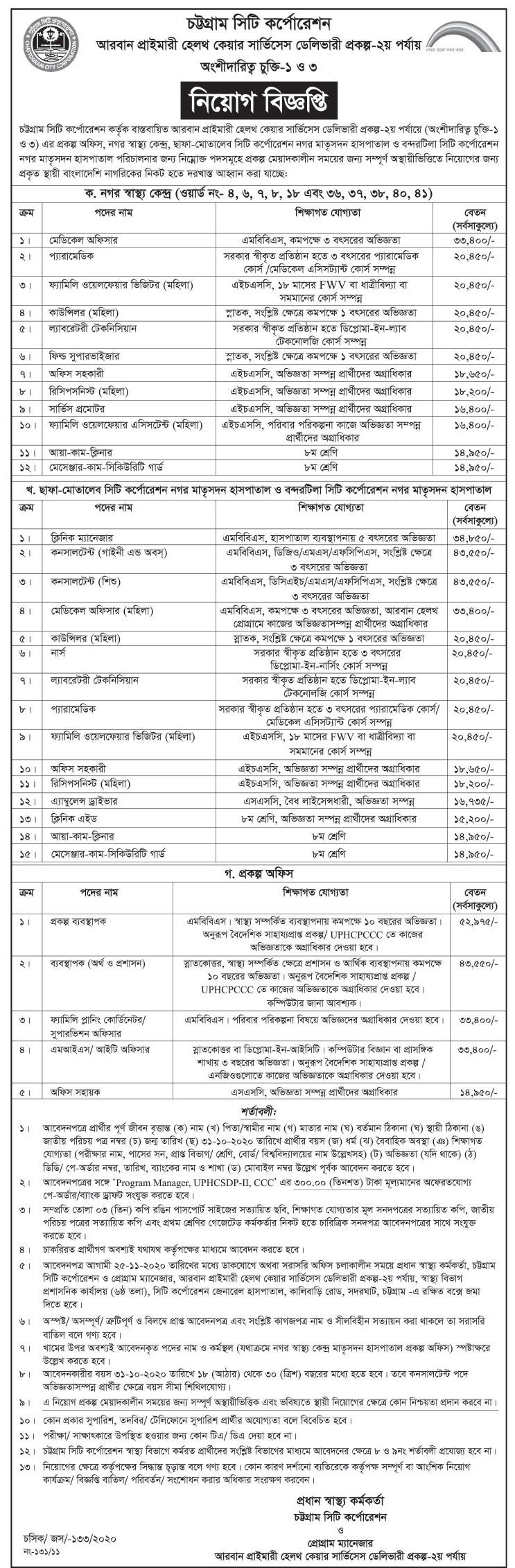 Chittagong City Corporation Job Circular 2021