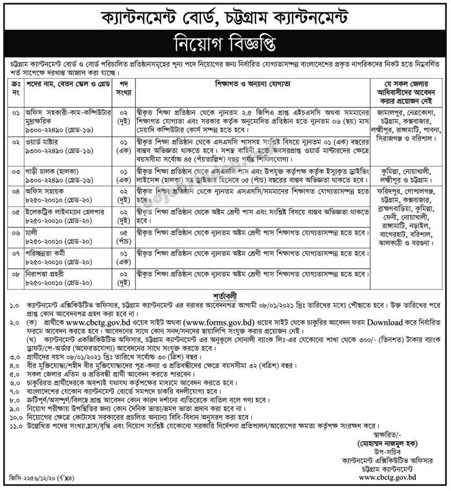 Chittagong Cantonment Board job circular 2020