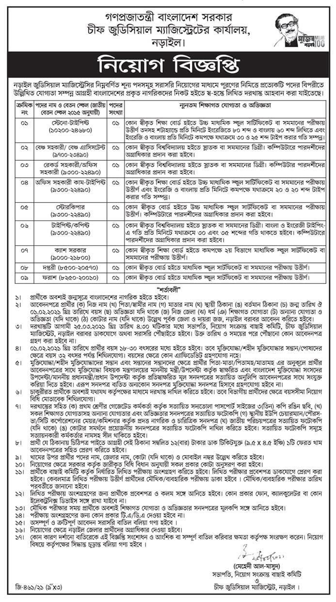 Narail Chief Judicial Magistrate Job Circular 2021