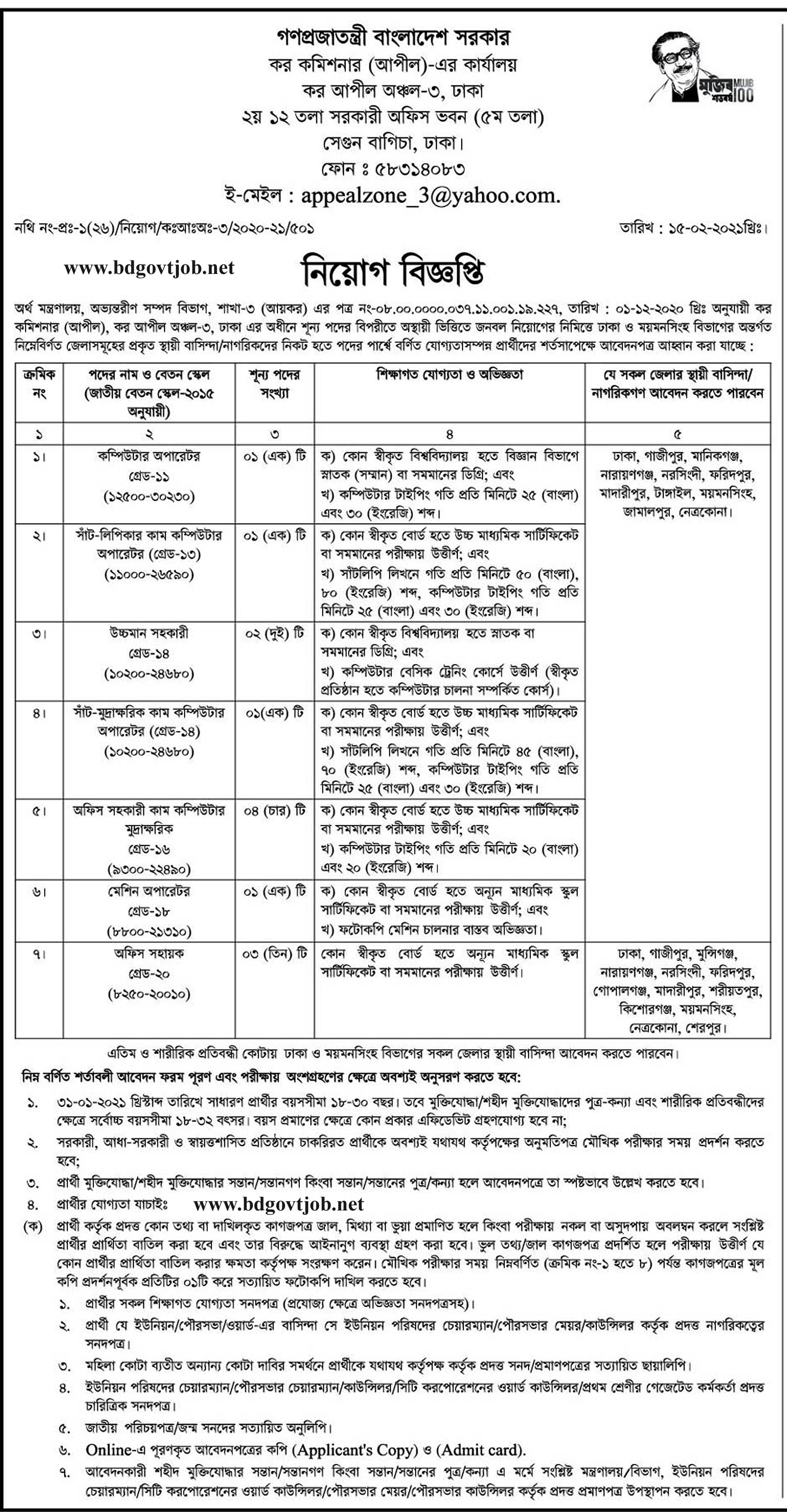 Tax Commissioner office Job Circular 2021