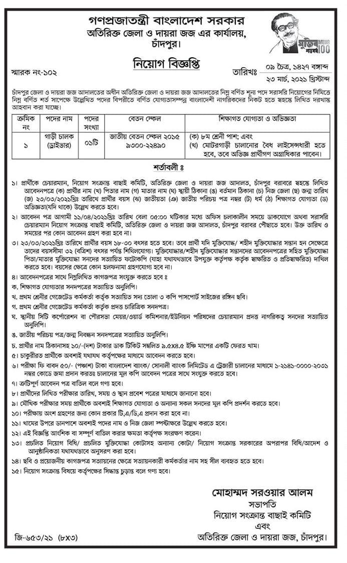 Chandpur Additional District Judges Office Job Circular 2021
