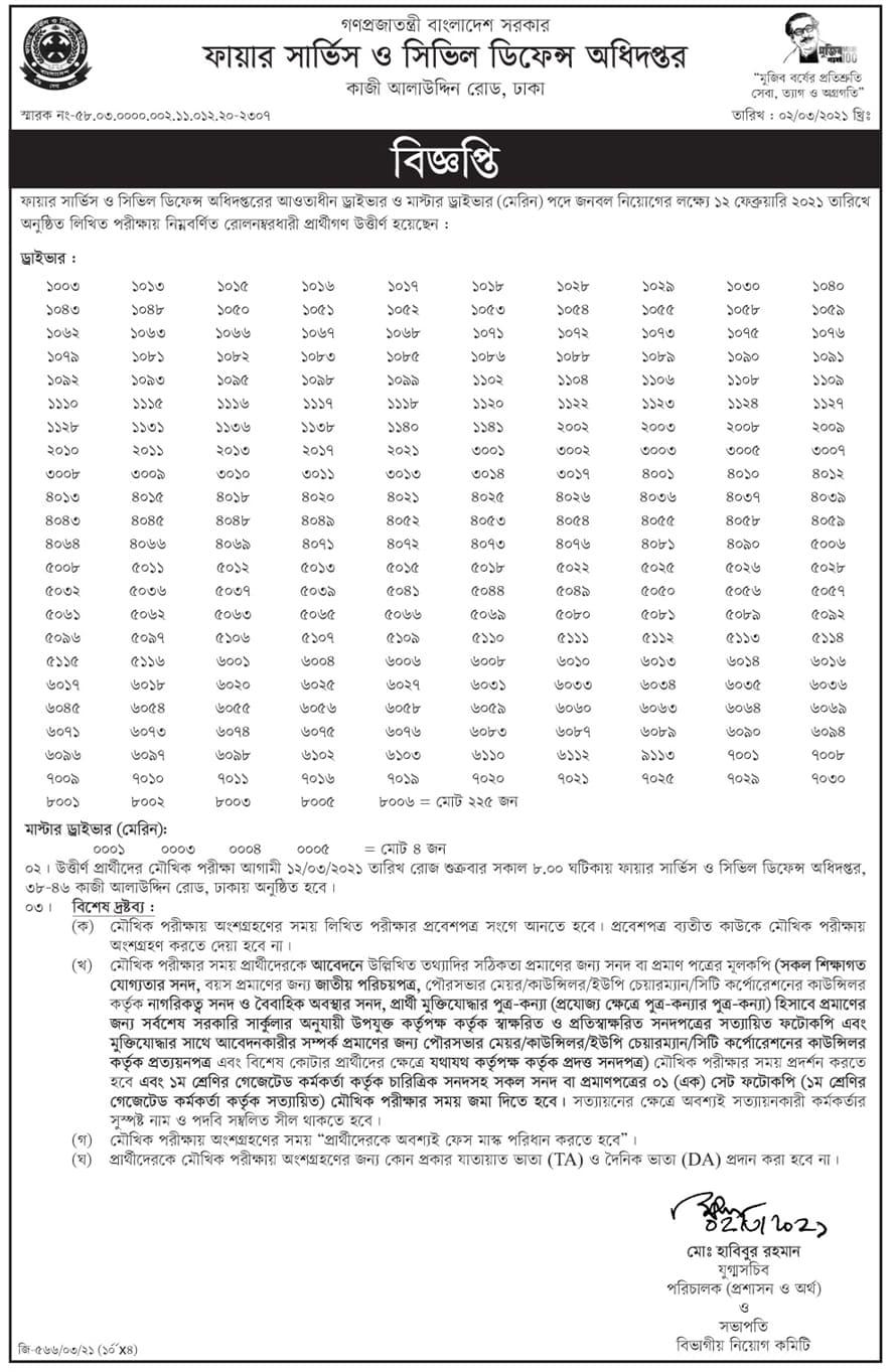 Fire Service and Civil Defense FSCD Job exam result 2021