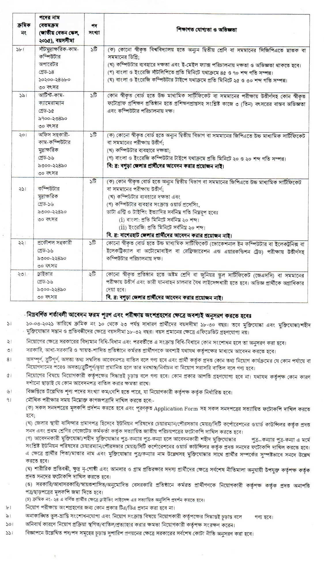 National Computer Training and Research Academy Job Circular 2021