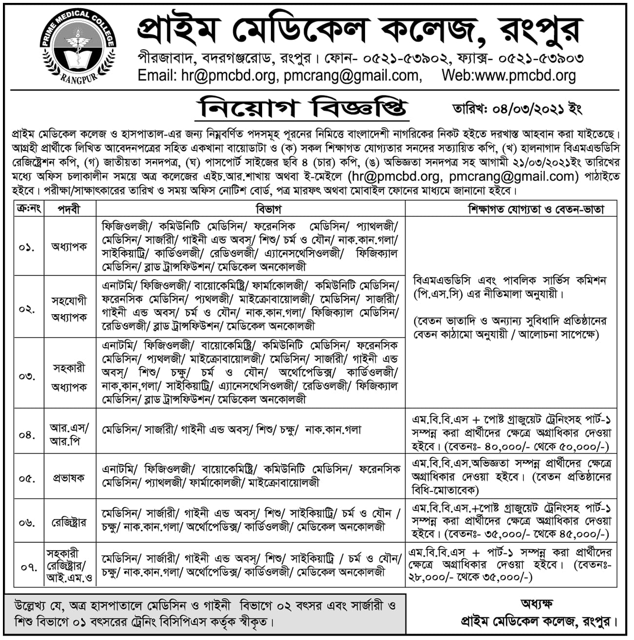 Prime Medical College Job Circular 2021