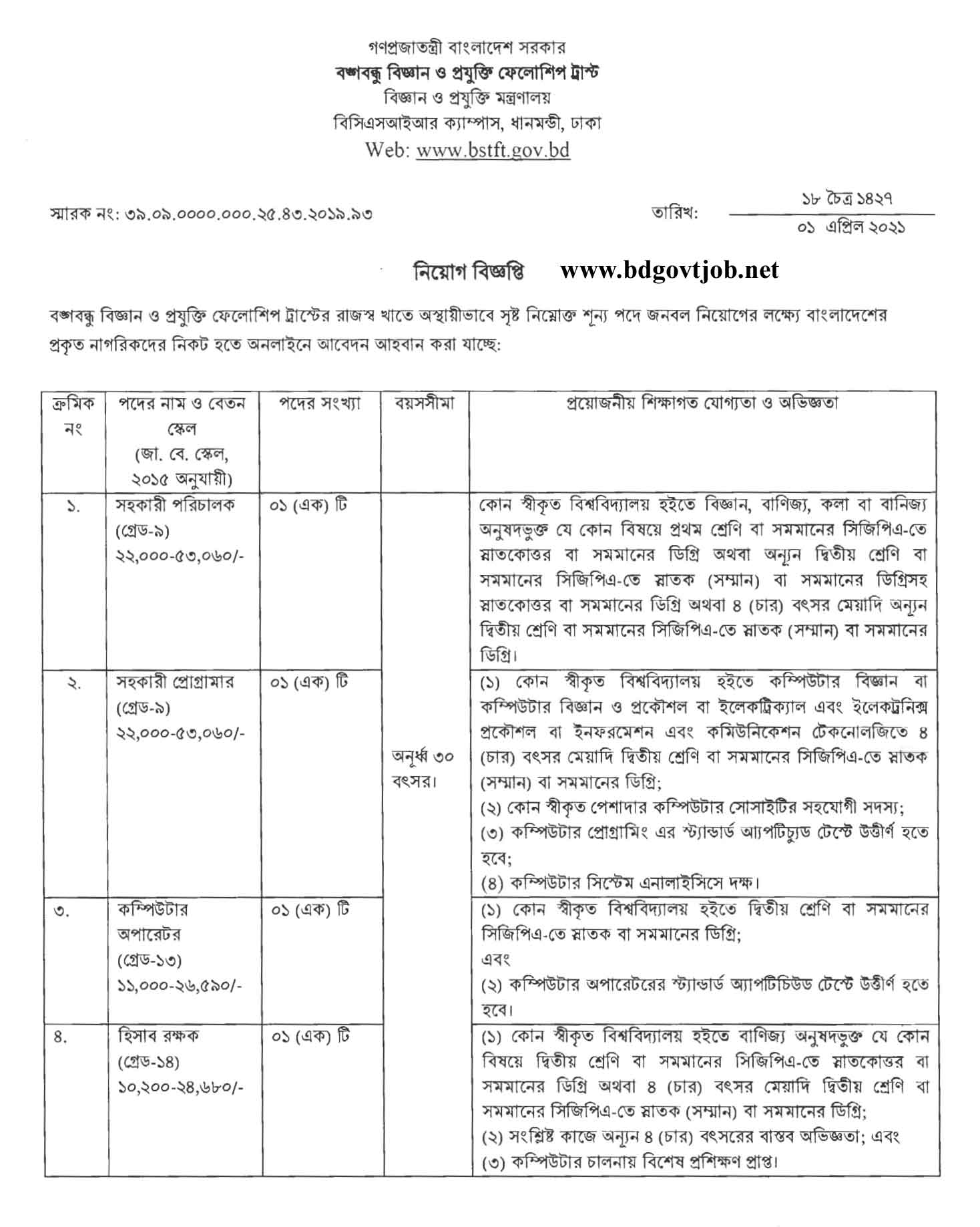 Ministry of Science and Technology MOST Job Circular