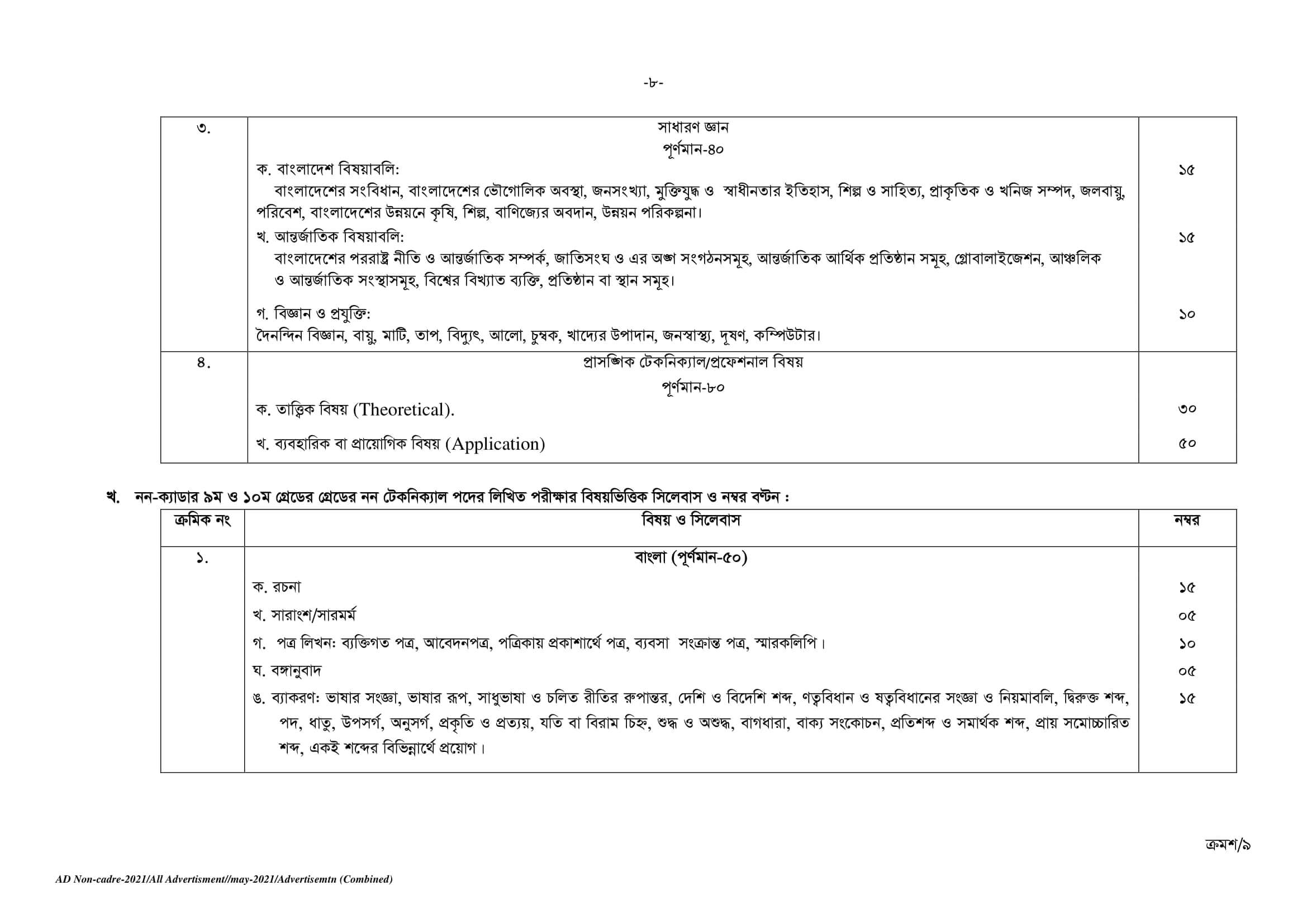 BPSC Non Cadre Job apply online