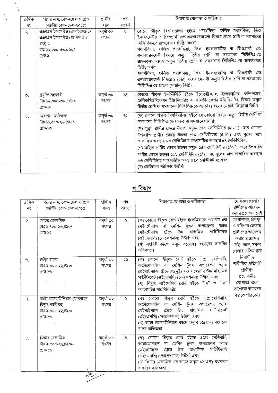caab teletalk com bd job circular